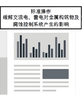 Picture for SP0177-2007 (Chinese)